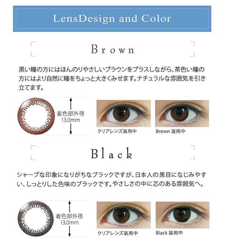 LensDesign and Color